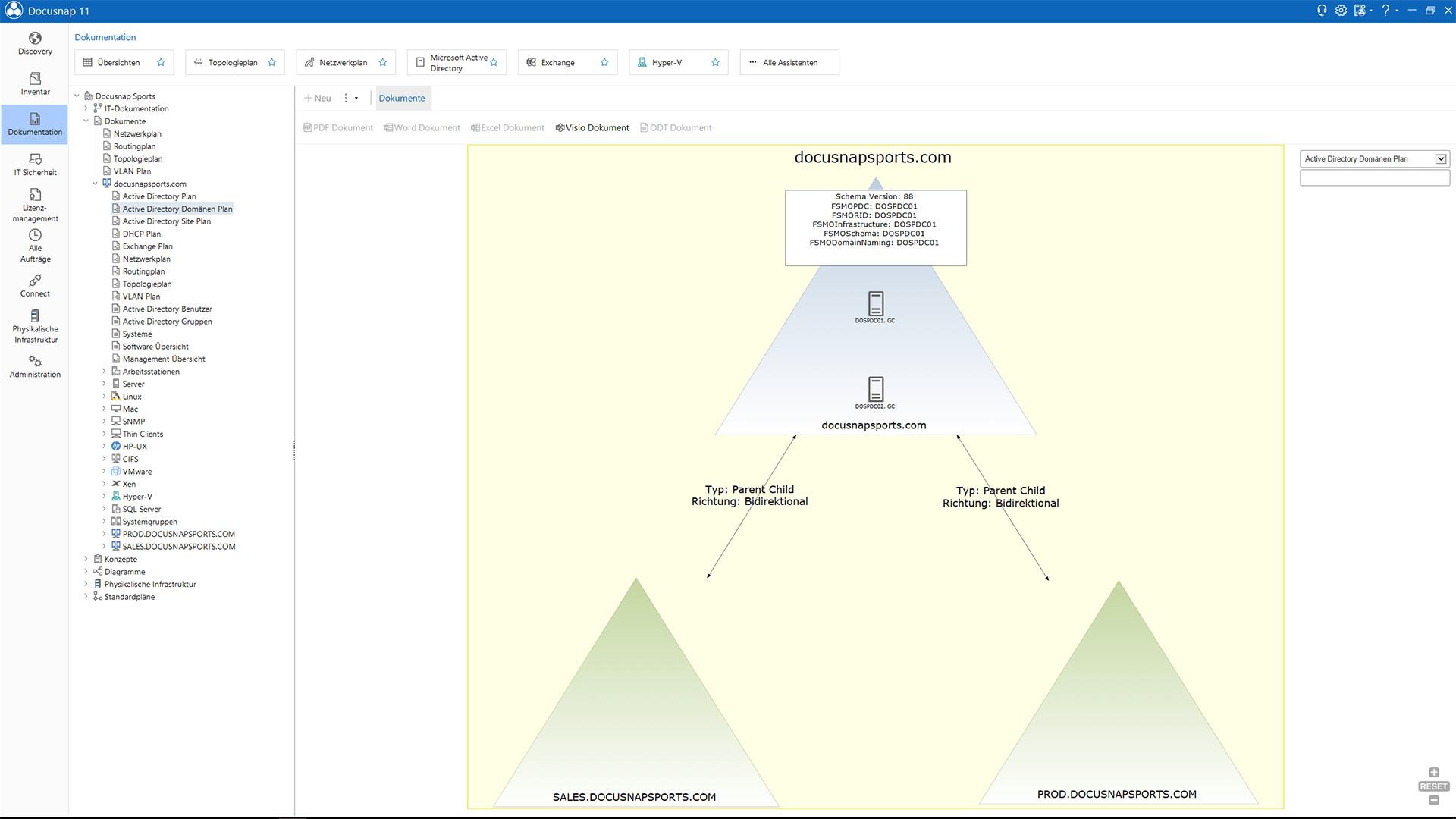 Screenshot: Domänen-Plan der Active Directory Services