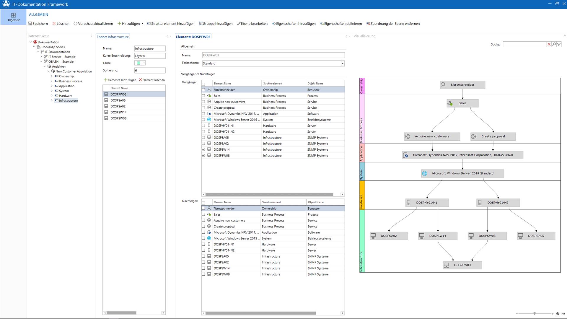 Screenshot: Editor für die Darstellung von Abhängigkeiten