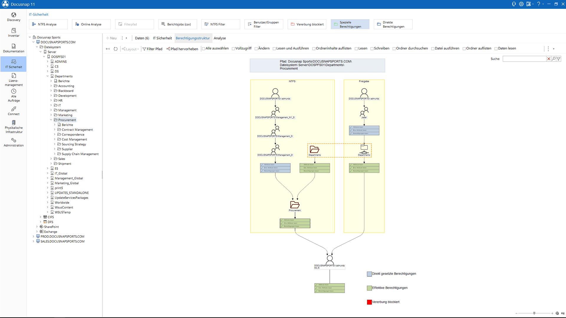 Screenshot: Visualisierung der Windows Berechtigungen