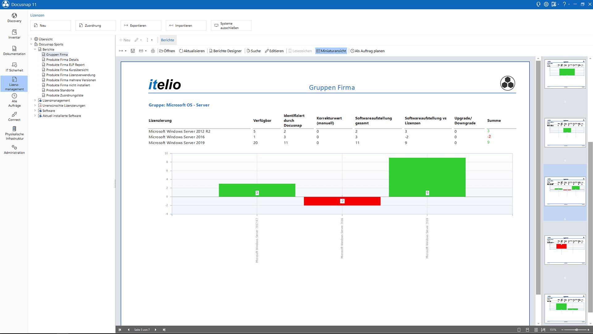 Screenshot: Standardbericht zur Softwareverwendung im Lizenzmanagement