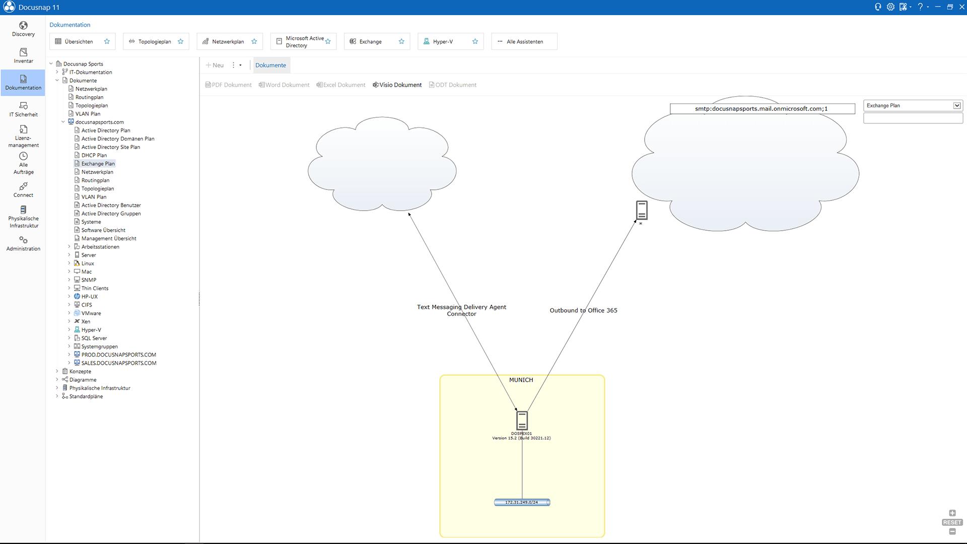 Screenshot: Exchange-Plan mit Informationen aus der Exchange Server Inventarisierung
