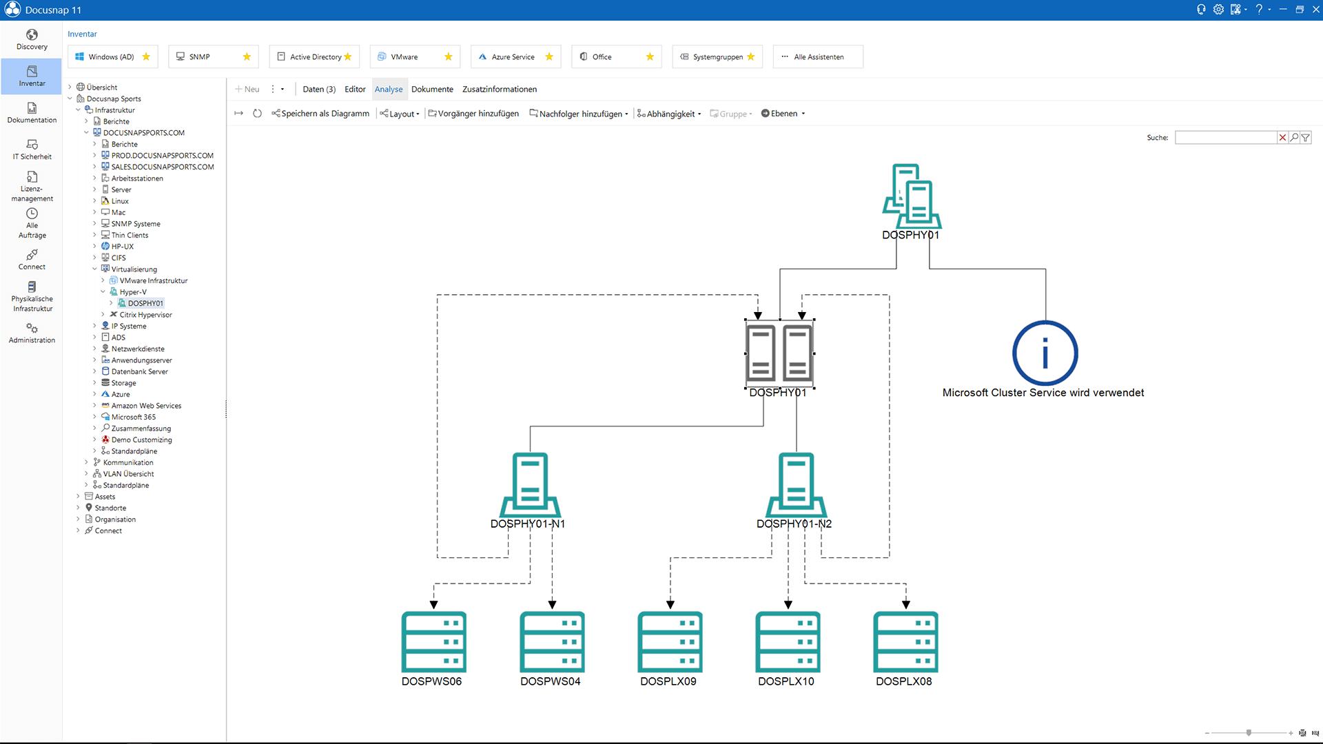 Screenshot: Auswirkungsanalyse IT-Beziehungen