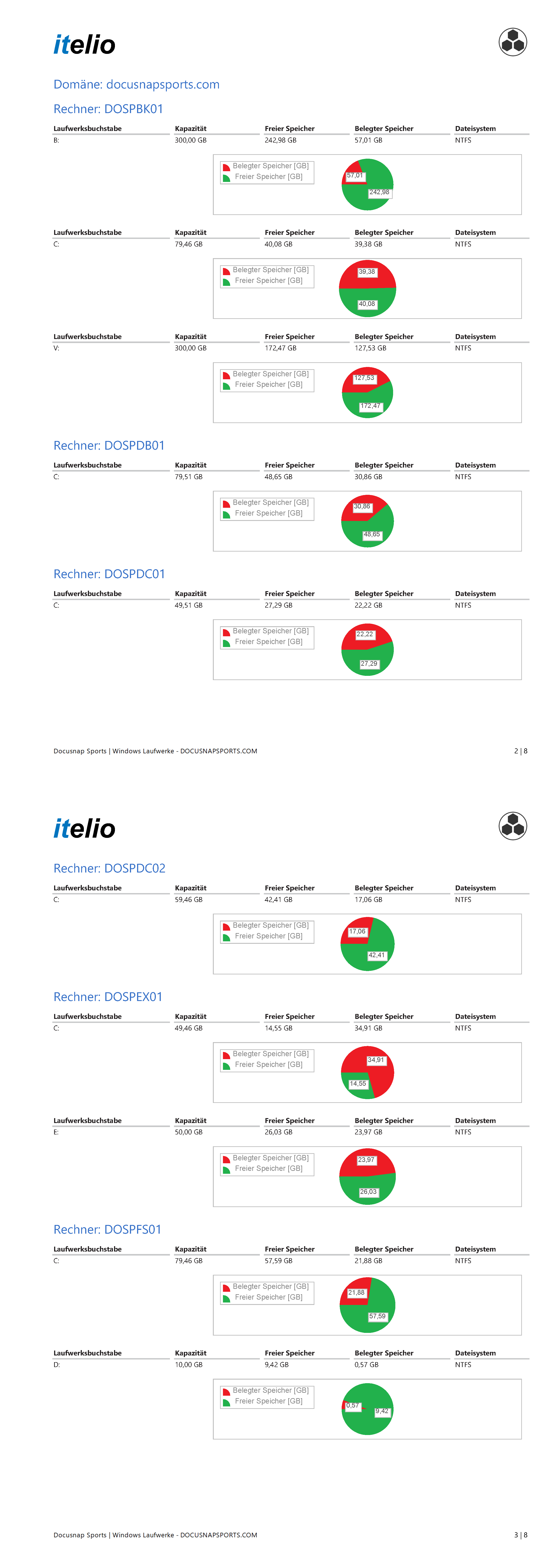 Screenshot: Bericht Windows Laufwerke