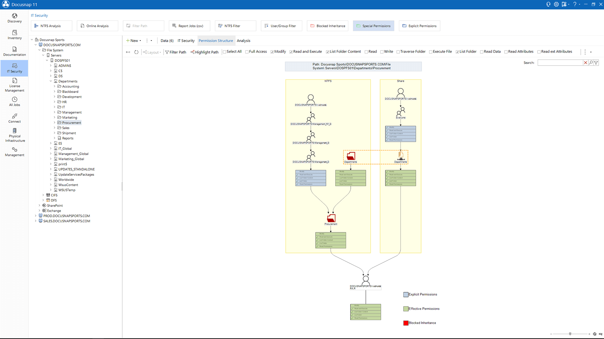 Screenshot: Origins of permissions Structure