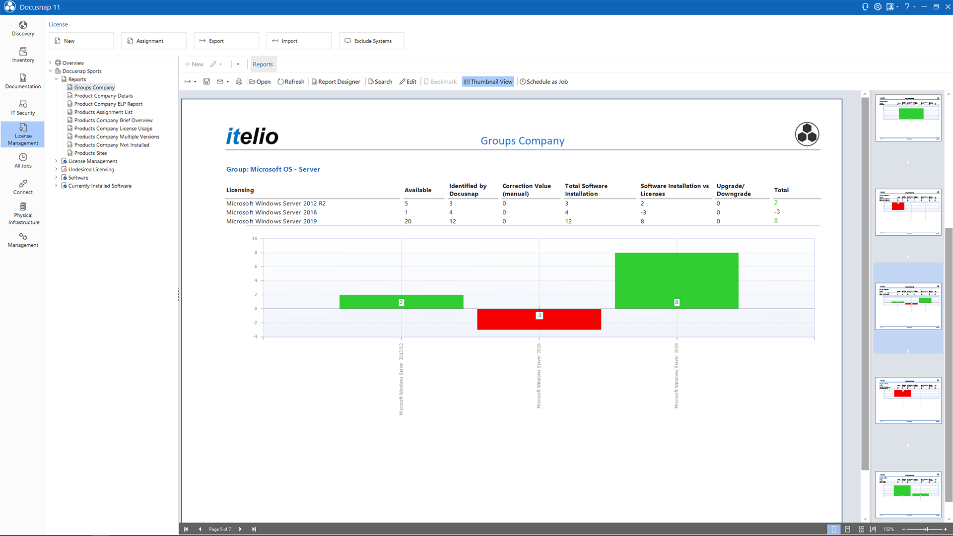 Screenshot: Report showing a license evaluation summary for the entire company