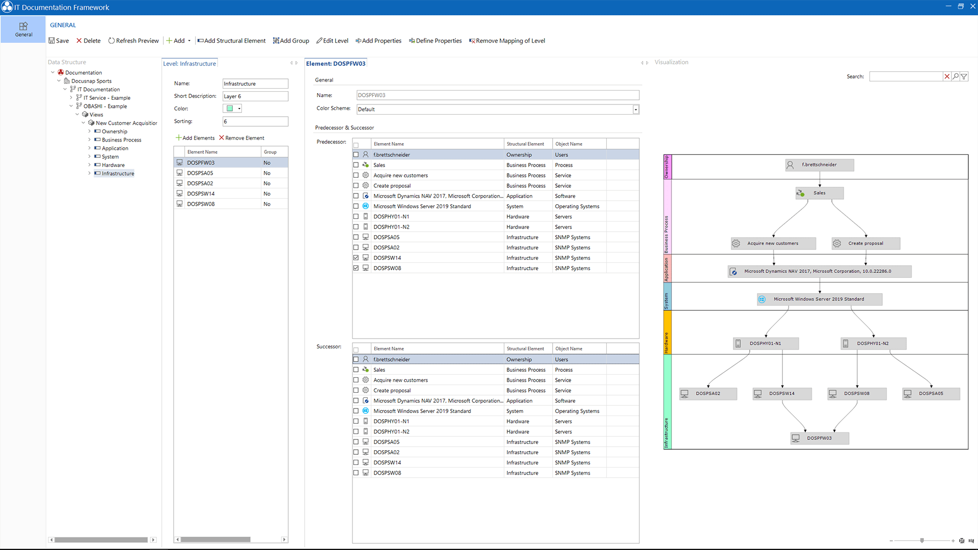 Screenshot: Editor for entering and linking elements for the visualization of dependencies