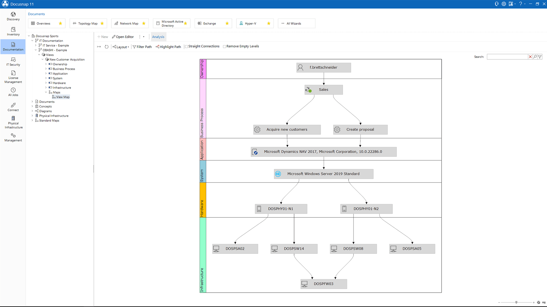 Screenshot: Visualization showing how processes and services depend on IT components