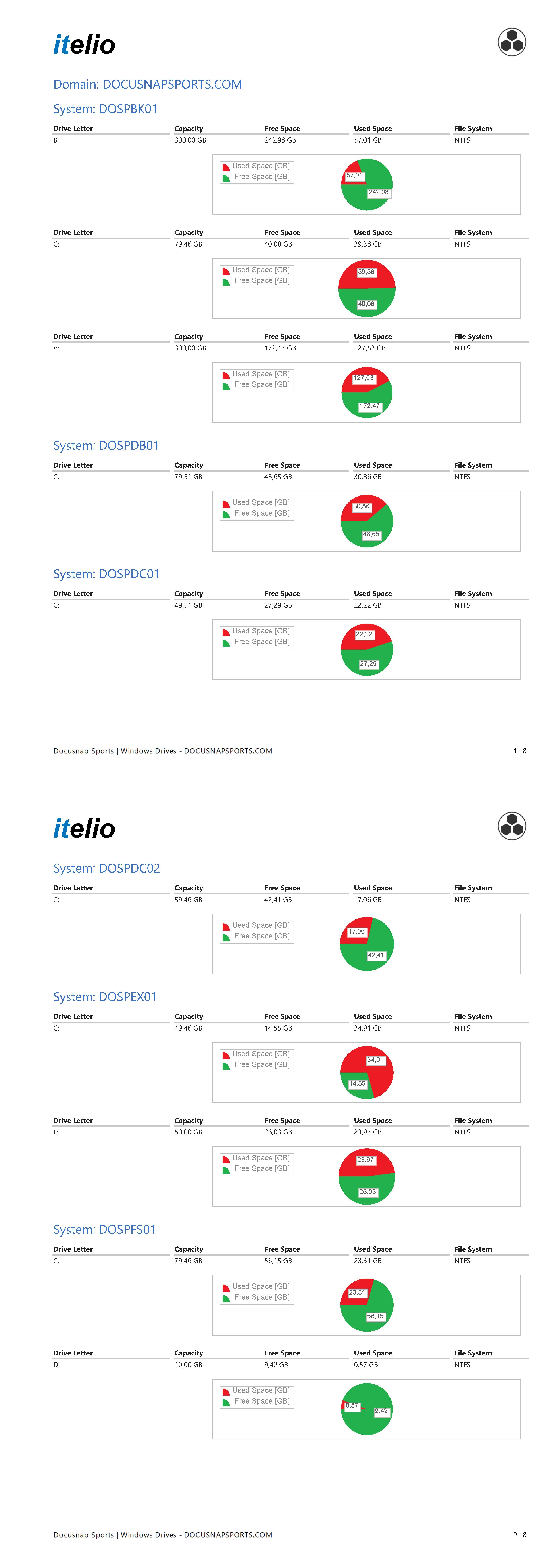 Screenshot: Report Windows Drives