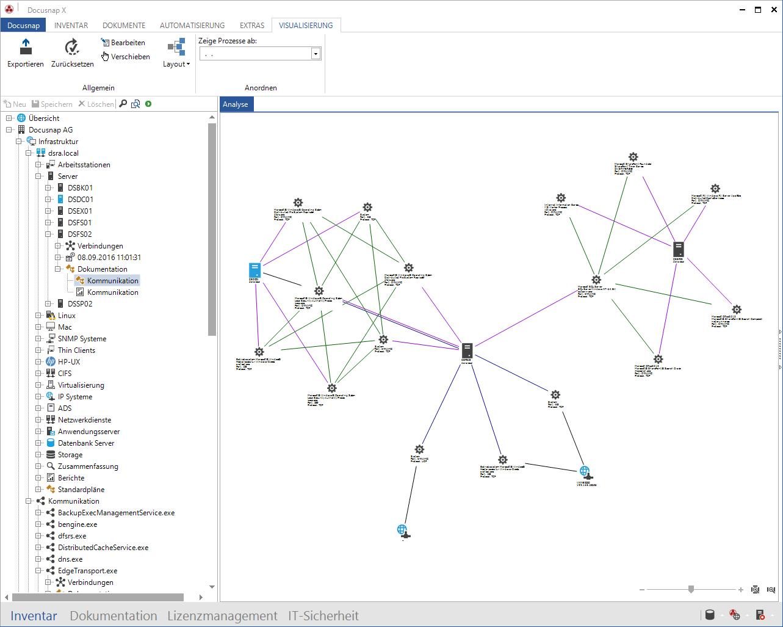 Screenshot: Grafische Darstellung der Kommunikationspfade