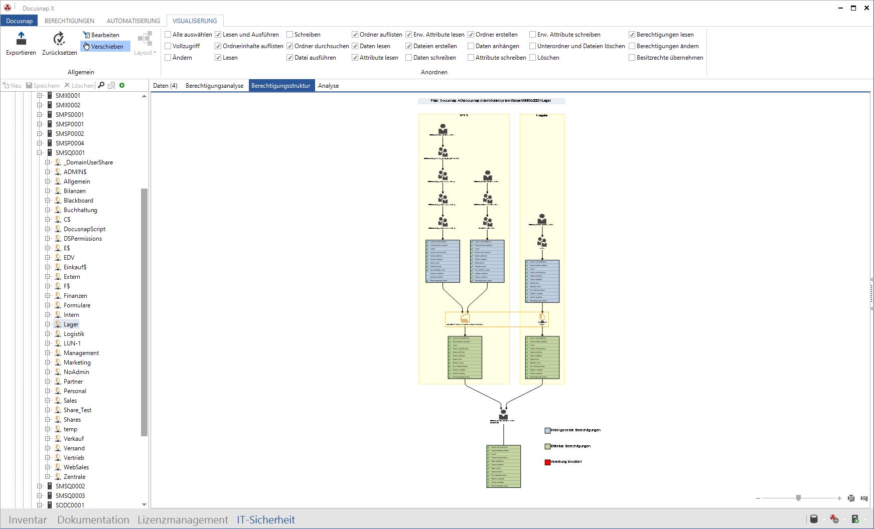 Berechtigungsanalysen als Bestandteil der Netzwerk Dokumentation